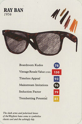 Single Swap Trade Card: Ray Ban. New. Fashion.