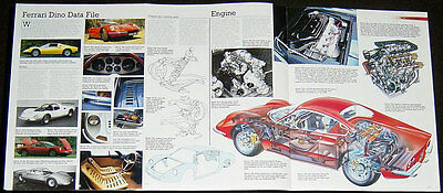 Ferrari Dino 246 GT Fold-out Poster + Cutaway drawing