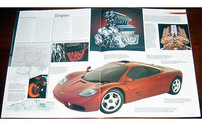 McLaren F1 Fold-out Poster