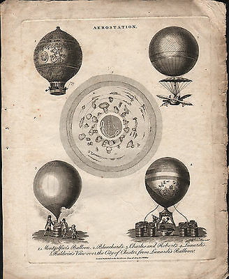 aerostation ( balloons ) view of the city of chester ! . 1803  print by j.wilkes