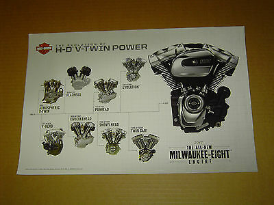 2016 HARLEY DAVIDSON MOTORCYCLE EVOLUTION OF H-D V-TWIN POWER POSTER 17x11 1/4