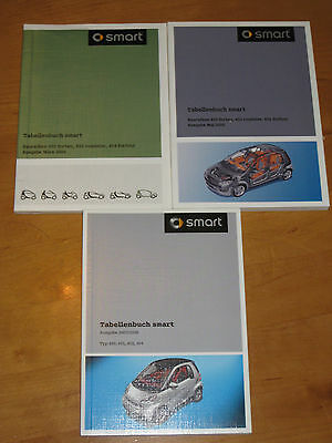 Table book Smart 3 x - 2004 - 2005 - 2007 / 2008 - 450 - 451- 452 - 454