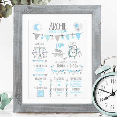 Personalised Birth Print for Baby Boy Girl. New Baby Gift or Christening Present
