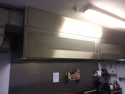 Stainless steel commercial extractor extraction ventilation canopy/hood/fan/ Ele