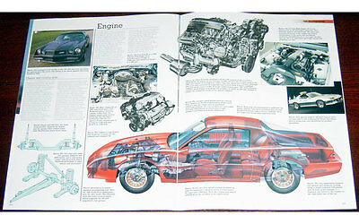 Chevrolet Camero Z28 Fold-out Poster + Cutaway drawin