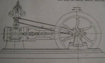 Cretors Popcorn Steam Engine Blueprints- Layout & Dimensions- 18x24-  5 sheets!
