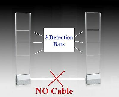 NO Cable in-between EAS Acrylic Anti Theft Checkpoint compatible Security System