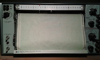 hp Moseley 7100BM Strip Chart Recorder inkl. 2x Model 17501A