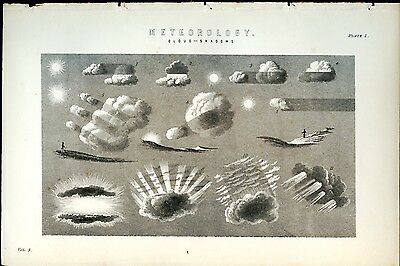 Meteorology - Cloud Shadows 1885 Antique Original Print from Engraving Weather