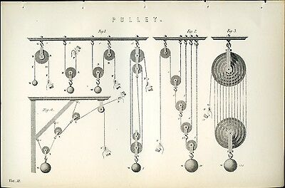 PULLEY 1885 Antique Original Print from Steel Engraving Engineering Sailing