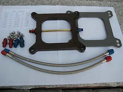 *sale Nos/nitrous/nx/zex/edelbrock/ Holley 4150 Cheater Plate Kit 100-250Hp Lqqk