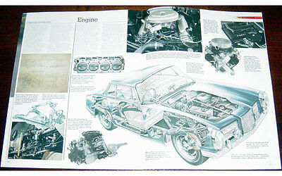 Facel Vega HK500 Fold-out Poster + Cutaway drawing