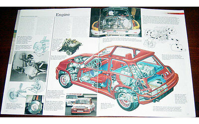 Renault 5 Turbo 2 Fold-out Poster + Cutaway drawing