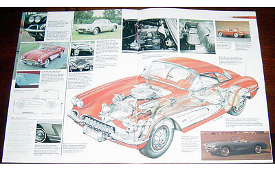 Chevrolet Corvette Fold-out Poster + Cutaway  drawing