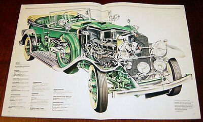 Cadillac V16  - technical cutaway drawing Williams FW07 - technical cutaway