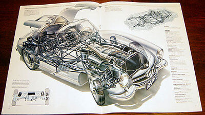 Mercedes 300SL - technical cutaway drawing