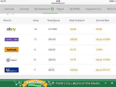 CashBack on Ebay Purchases and free £5 when you join and make a purchase