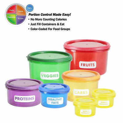 Useful Way To Lose Weight Using Portion Control Get Fit Food Storage Containers