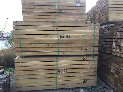New Softwood Railway sleepers - Green / Brown