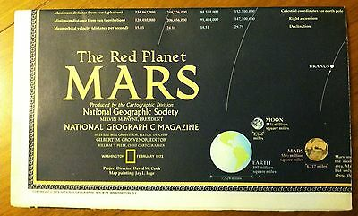 Map of Red Planet MARS by National Geographic Society 1973 poster sand storm
