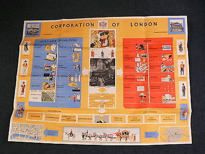 Vintage 1950s Educational Wall Poster Corporation of London