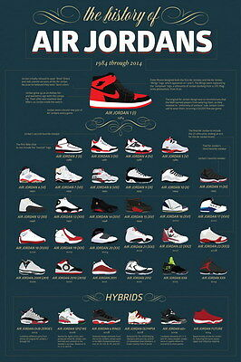 "009 Air Jordan History - Jumpman  Air Jordan Shoes 14""x21"" Poster"