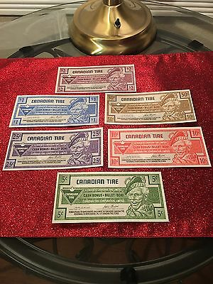 Canadian Tire Coupons Full Set