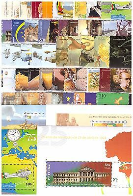 s15417) PORTUGAL 1999 MNH** Nuovi** Complete Year set 63v + 13 S/S (2 scans)