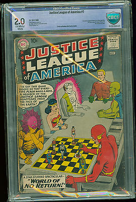 Justice League of America (1960 1st Series) #1 CBCS 2.0 OW/White