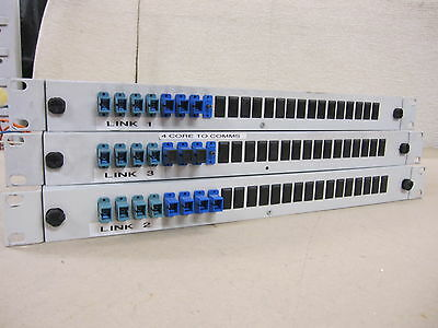 Fiber Optic Rack Mount  Patch Panel with 8 Ports Used