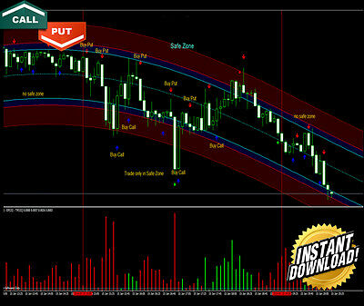 forex binary touch options trading system