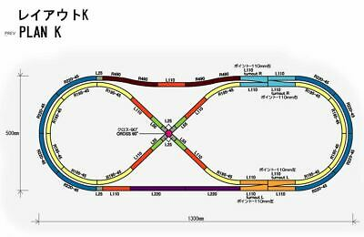 "Rokuhan Layout Plan ""K"" Complete Track Set (51.1″ x 19.6″)"
