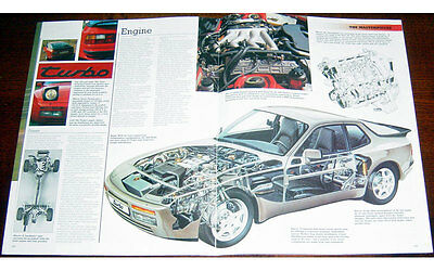 Porsche 944 Turbo Fold-out Poster + Cutaway drawing