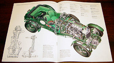 The Cricklewood Bentley - technical cutaway drawing (+ 7 pages Porsche 917)