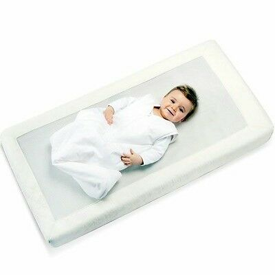 PurFlo Cot bed Mattress - RRP £129