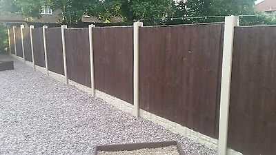 Garden fencing panels supplied and fitted