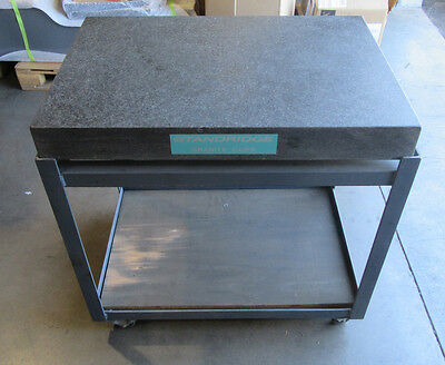 """*** Standridge Granite Surface Plate And Table Used 36"""" X 24"""" X 4"""""""