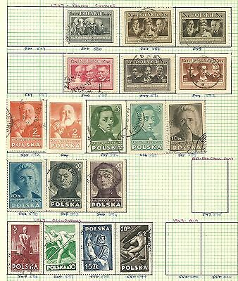 Poland Album page of 1947/1948 issues - used & hinged mint