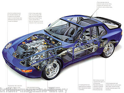 Porsche 968 Technical Cutaway Drawing - Press Laser Poster Print