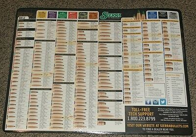 SIERRA Bullet Chart Mat brand new. Combine shipping on everything to anywhere.