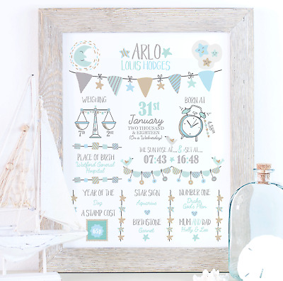 Personalised Baby Boy Birth Announcement Print - Nursery Print - Baby Boy Gift