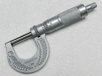 "BROWN & SHARPE No.13 0-1"" MICROMETER,"