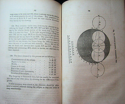 Very rare 1845 Solar and Lunar Eclipses Astronomy Illustrated Book James Coffin
