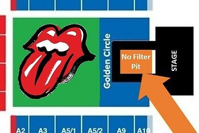 "Rolling Stones - ""No Filter Pit"" Tickets - mitten in der Bühne - einmalig!!!"
