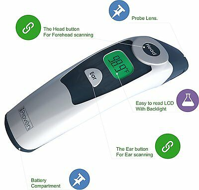 iProven Forehead and Ear Thermometer - FSA Approved DMT-116A