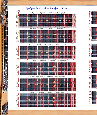E9Th Tuning Slide Rule Poster For 10 String Steel Guitar - Lap Pedal