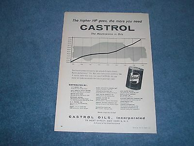 "1957 Castrol Motor Oil Vintage Ad ""The Higher HP Goes, The More You Need...."""