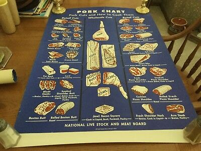 """Vintage pork chart, 1955, National Live Stock and meat board, Chicago, 33x23"""""""