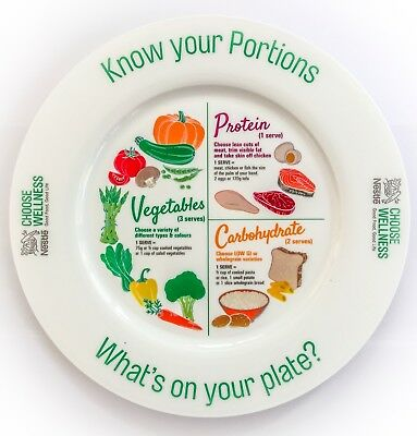 Portion Control Plate for Weight Management and Healthy Eating for Adults