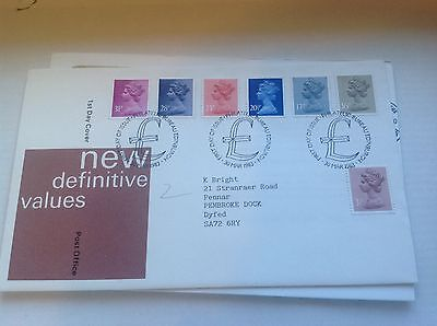 1983 definitives first day cover